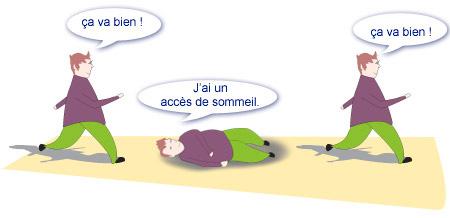 Signes cliniques narcolepsie