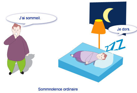 somnolence ordinaire
